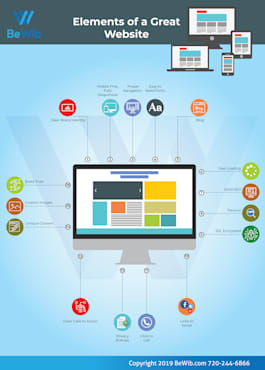 Elements of a great website